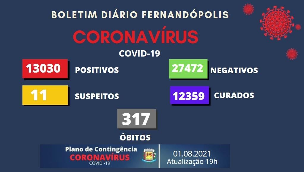Fernandópolis registra um óbito de um homem de 56 anos por Covid-19